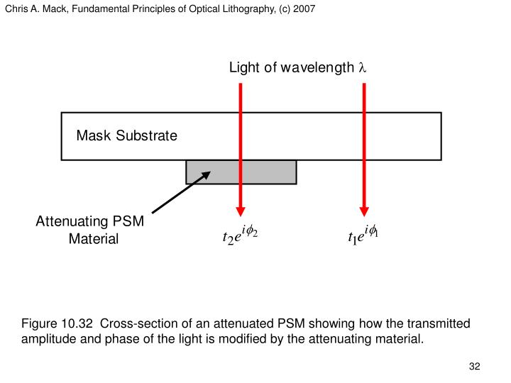 Chris A. Mack, Fundamental Principles of Optical Lithography, (c) 2007