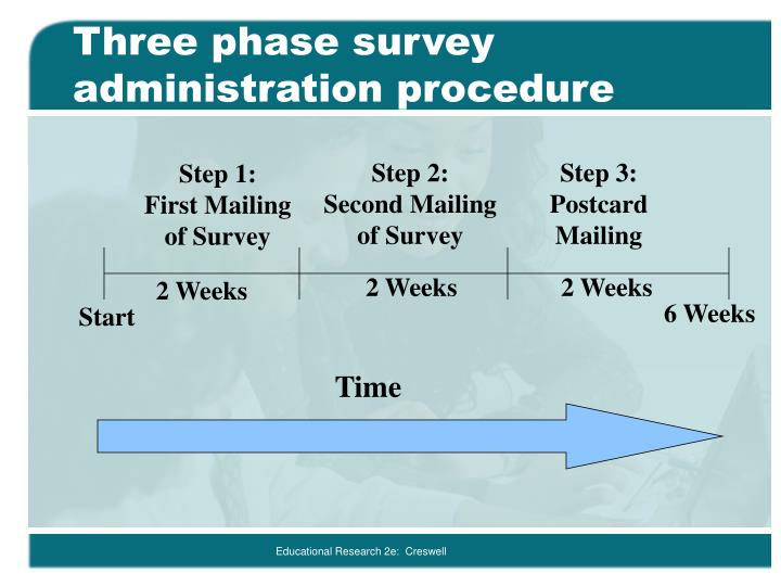 Three phase survey administration procedure