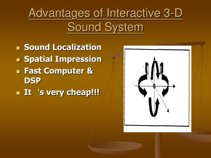 Advantages of Interactive 3-D Sound System