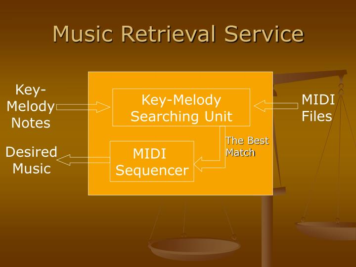 Music Retrieval Service