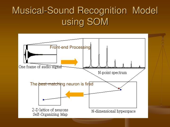 Musical-Sound Recognition  Model using SOM