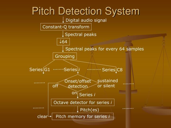 Digital audio signal