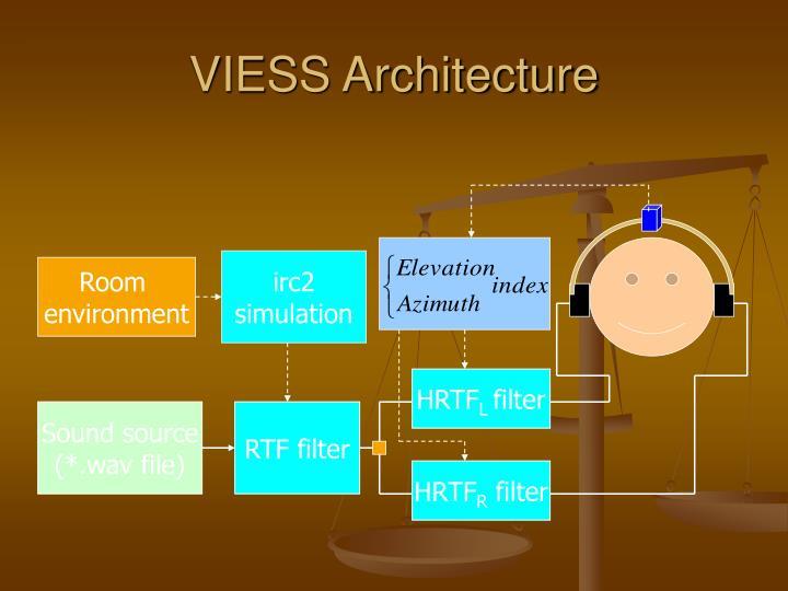 VIESS Architecture