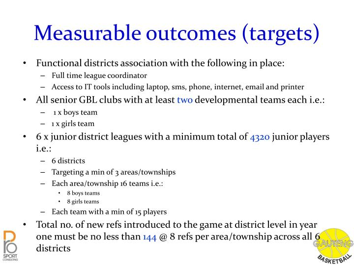 Measurable outcomes (targets)