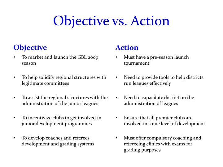 Objective vs. Action