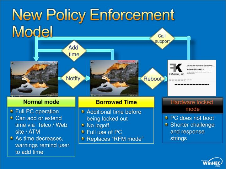 New Policy Enforcement Model