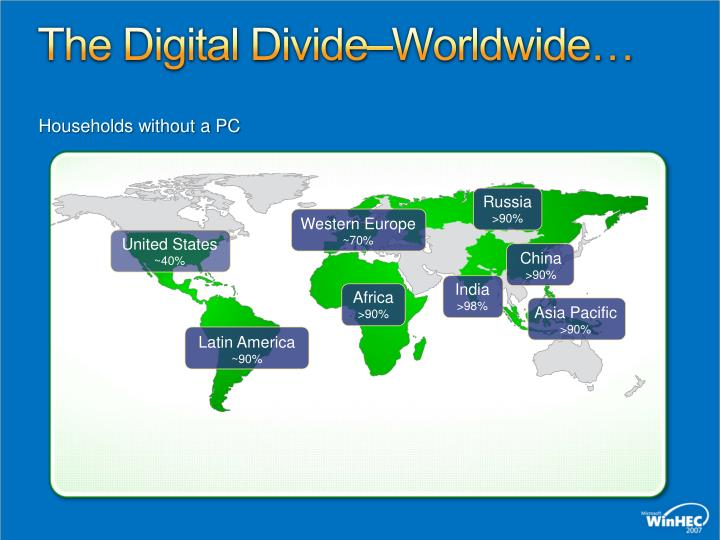 The digital divide worldwide