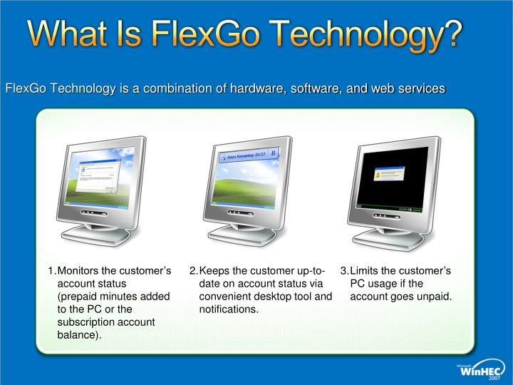 FlexGo Technology is a combination of hardware, software, and web services