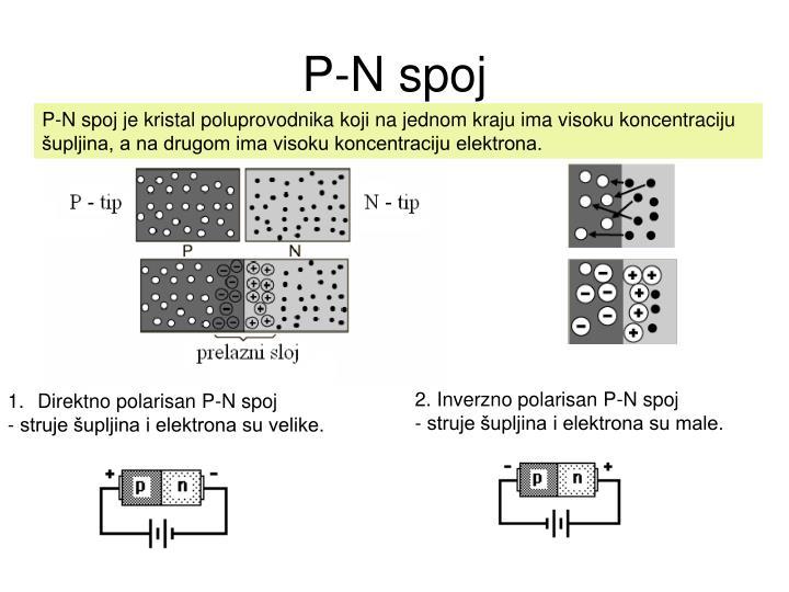 P-N spoj