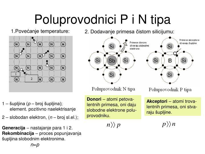 Poluprovodnici P i N tipa