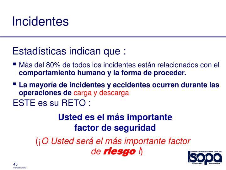 Incidentes