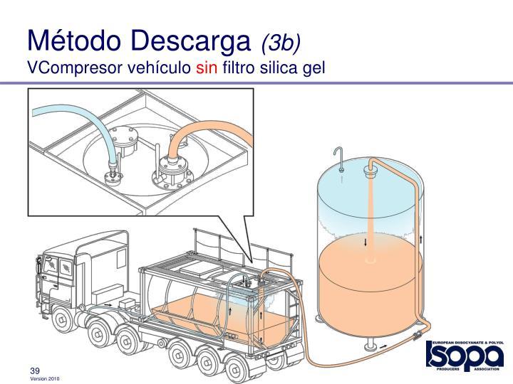 Método Descarga