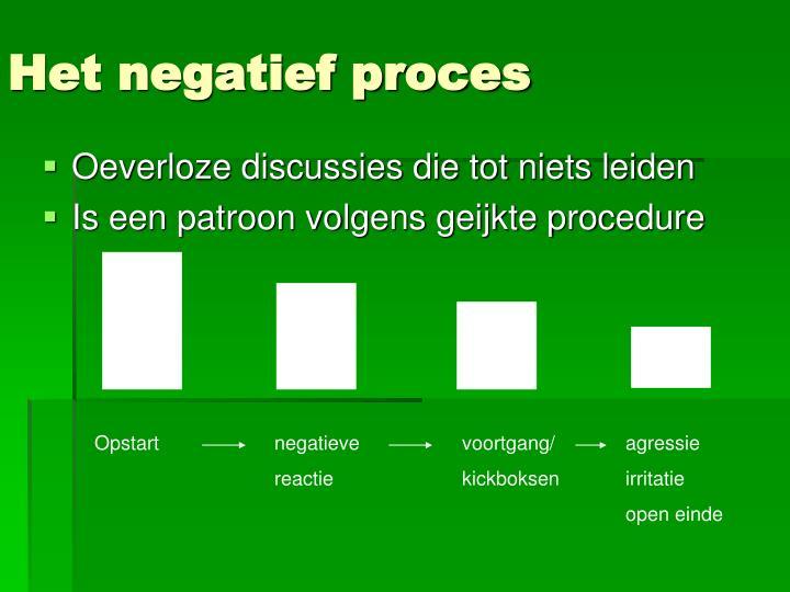 Het negatief proces