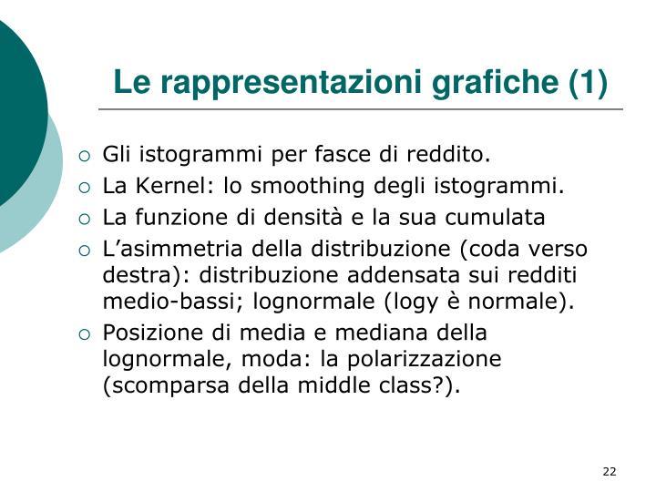Le rappresentazioni grafiche (1)