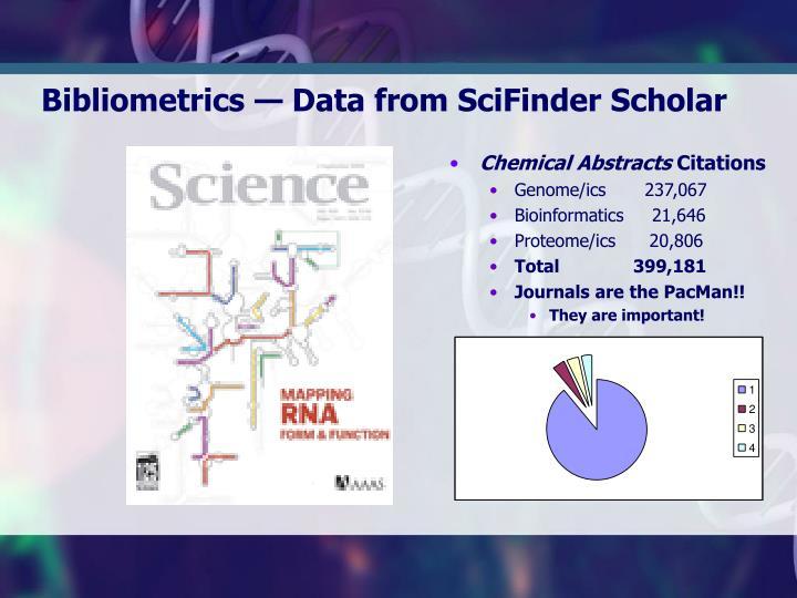 Bibliometrics — Data from SciFinder Scholar