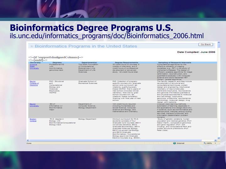 Bioinformatics Degree Programs U.S.