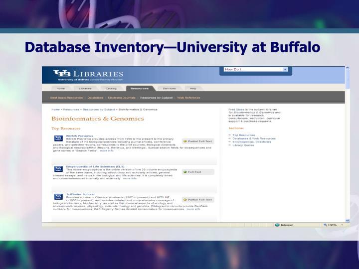 Database Inventory—University at Buffalo