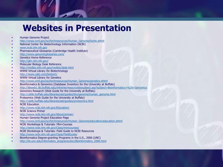 Websites in Presentation