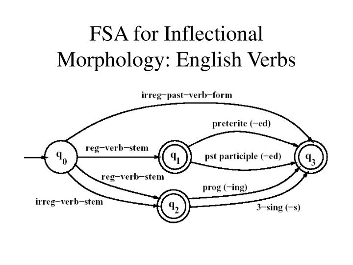 FSA for Inflectional Morphology: English Verbs