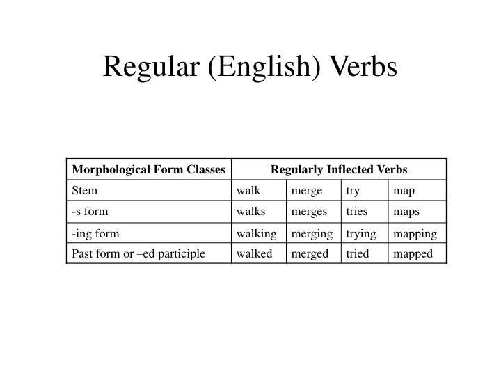 Regular (English) Verbs