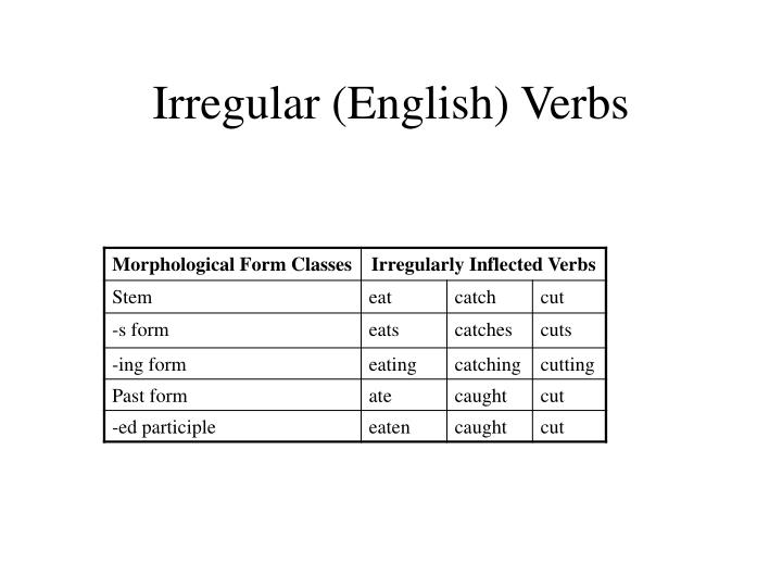 Irregular (English) Verbs