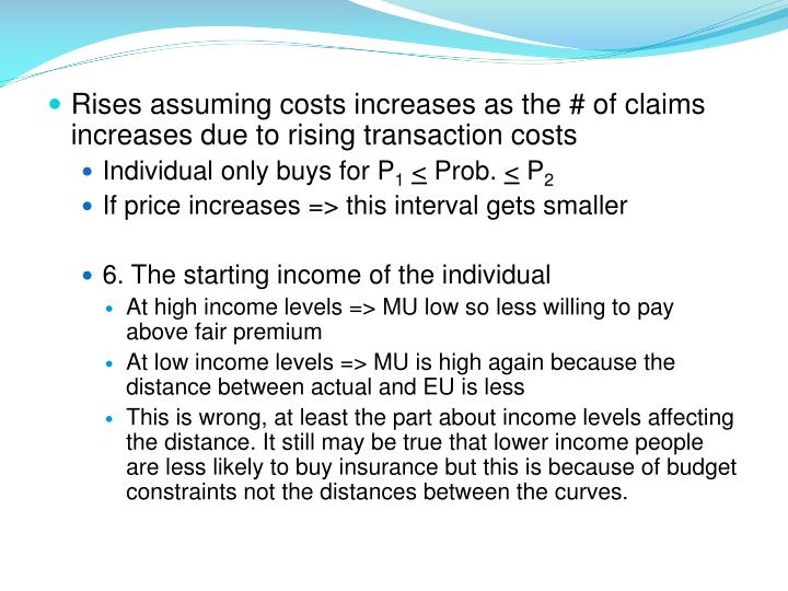 Rises assuming costs increases as the # of claims increases due to rising transaction costs