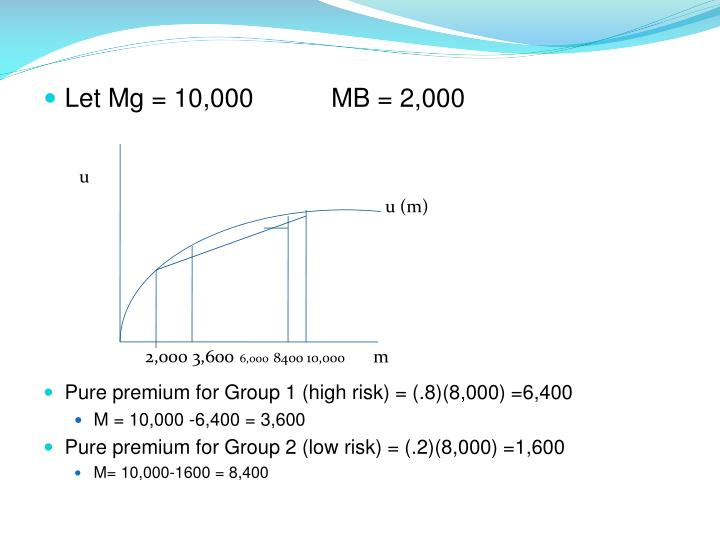 Let Mg = 10,000MB = 2,000