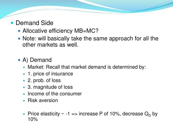 Demand Side