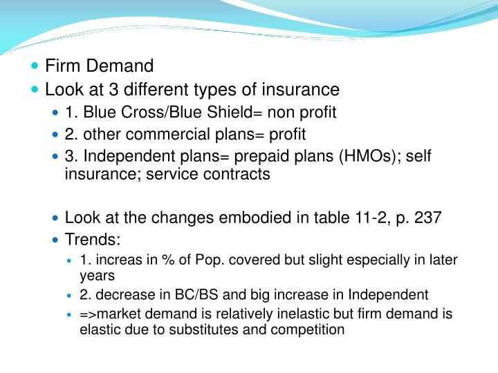 Firm Demand