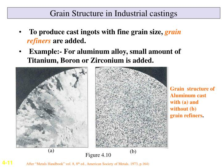 Grain Structure in Industrial castings
