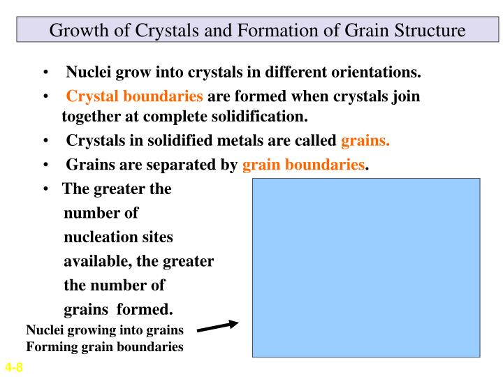 Growth of Crystals and Formation of Grain Structure