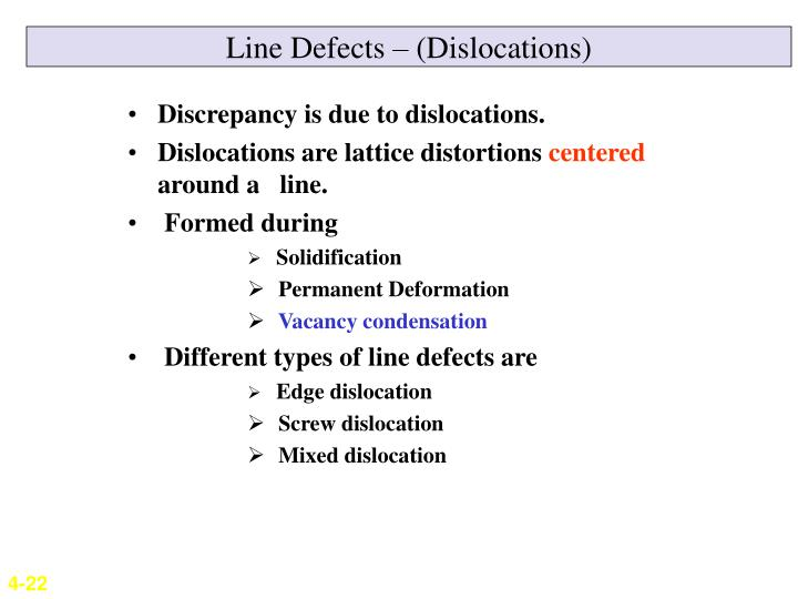 Line Defects – (Dislocations)