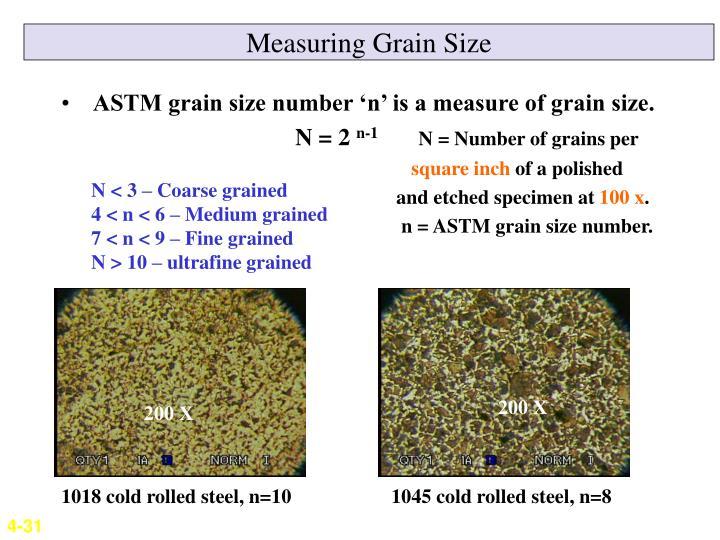 Measuring Grain Size