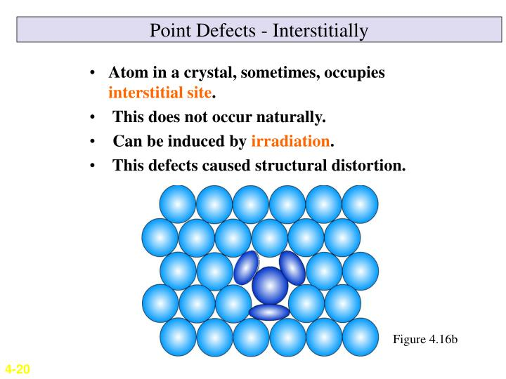 Point Defects - Interstitially