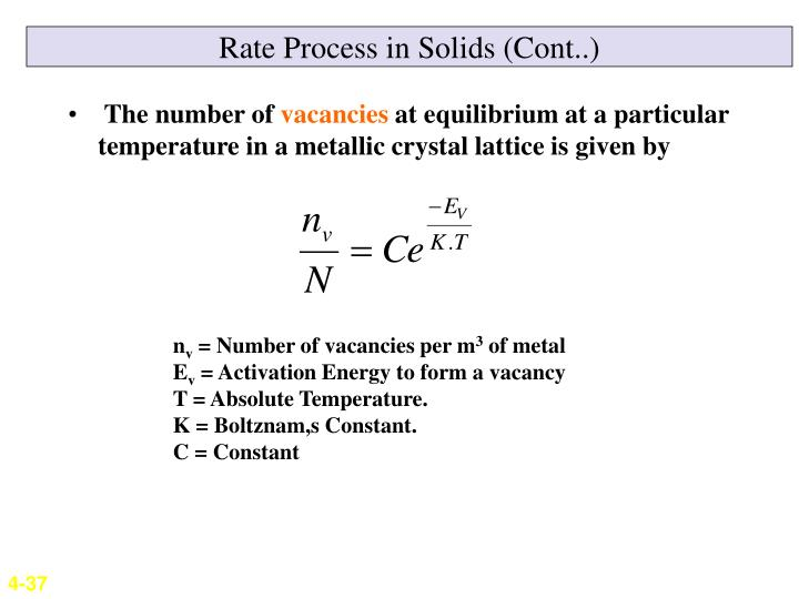 Rate Process in Solids (Cont..)