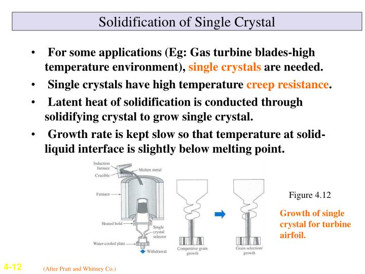 Solidification of Single Crystal