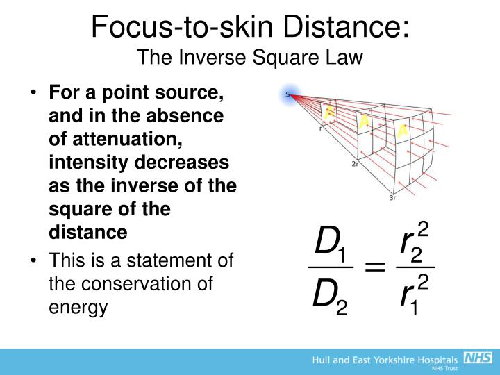 Focus-to-skin Distance: