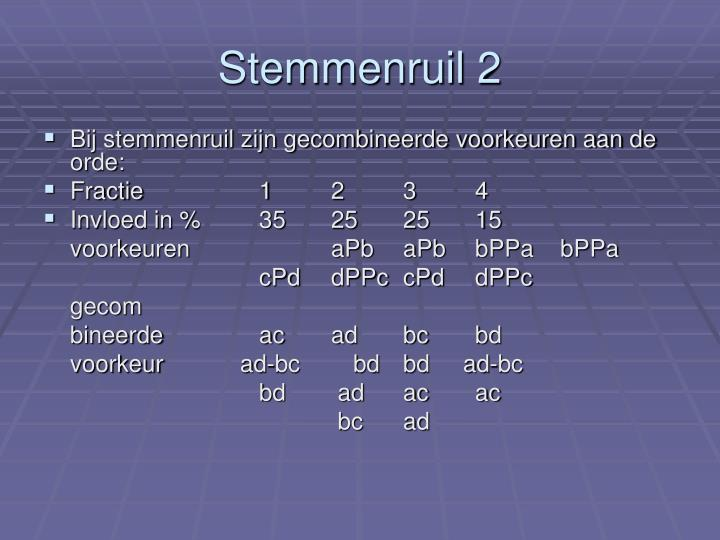 Stemmenruil 2