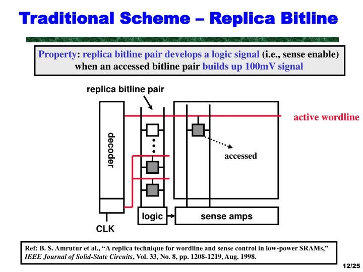 Traditional Scheme – Replica Bitline