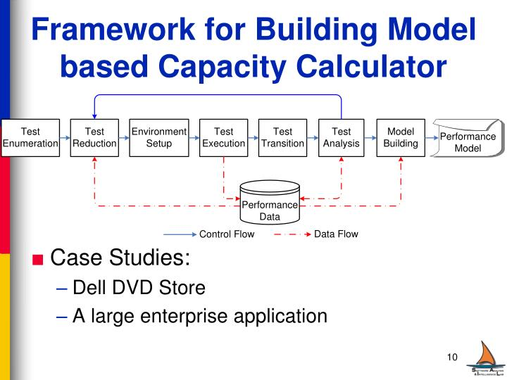 Framework for Building Model based Capacity Calculator