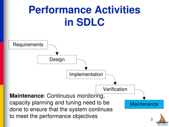 Performance activities in sdlc