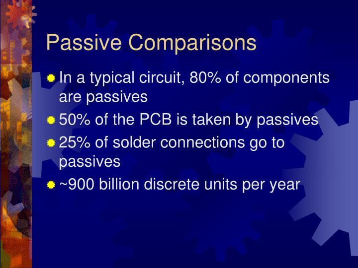 Passive Comparisons