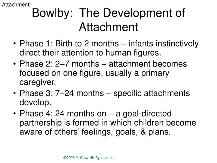 Bowlby:  The Development of Attachment