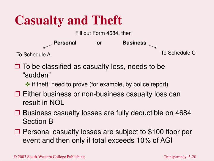 Casualty and Theft