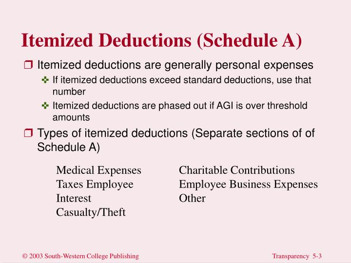 Itemized deductions schedule a