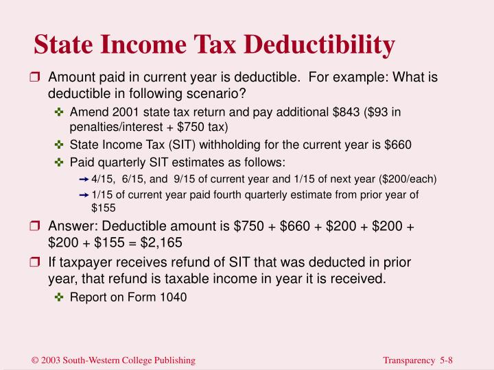 State Income Tax Deductibility