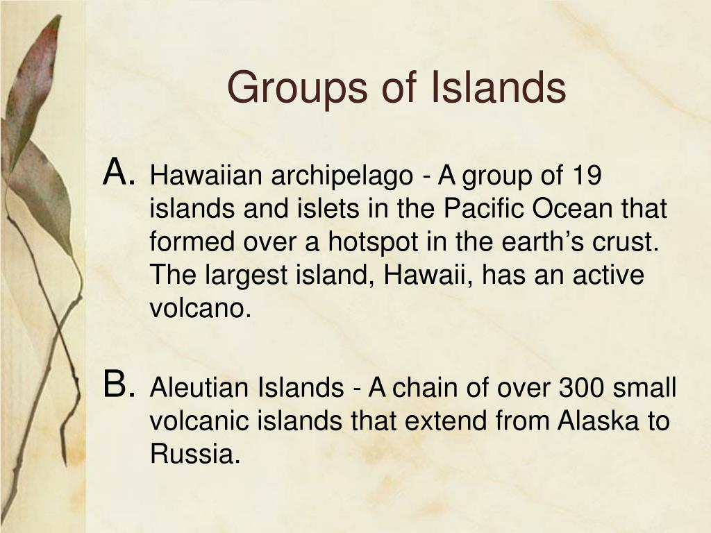 Groups of Islands