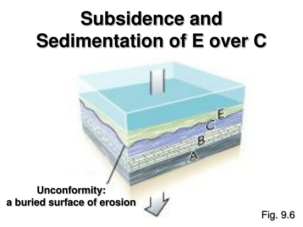 Subsidence and Sedimentation of E over C