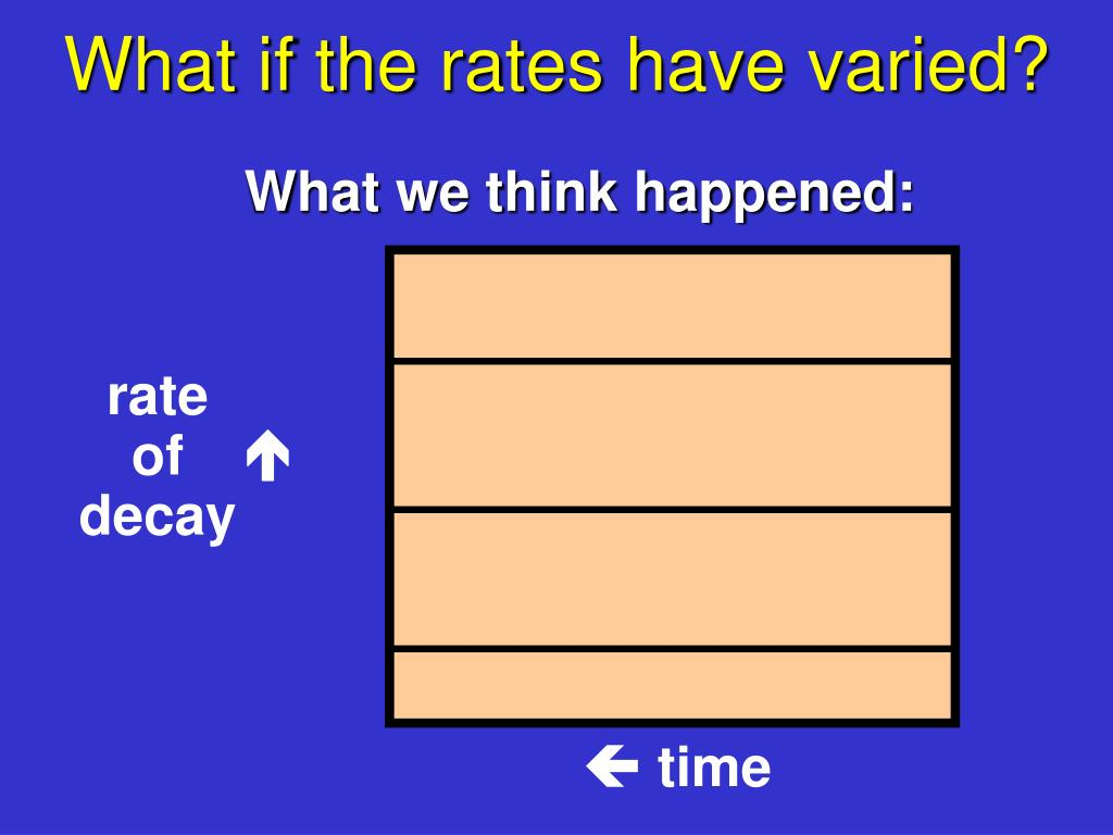 What if the rates have varied?