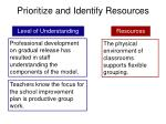 prioritize and identify resources